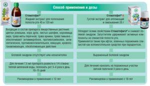Способ лечения стоматофитом