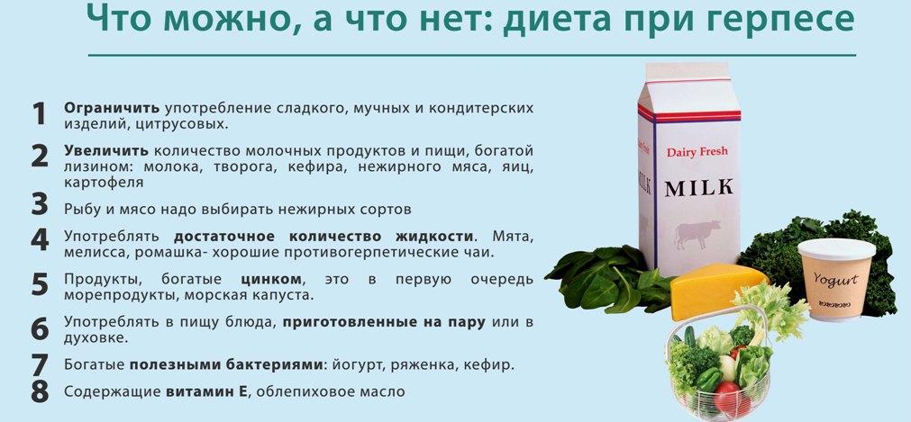 Герпетический стоматит: особенности, фото, лечение и профилактика