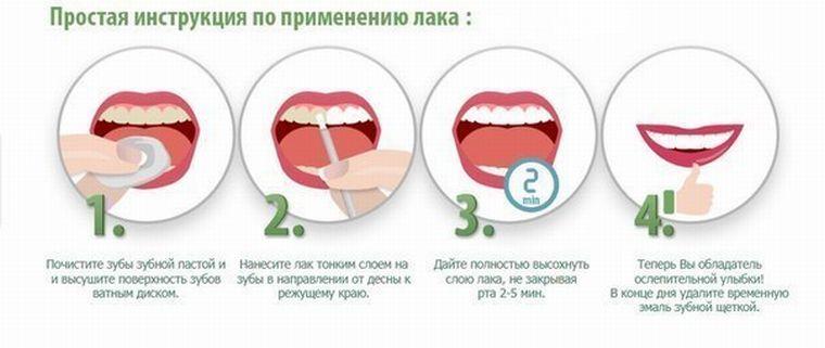 применение эмали для зубов