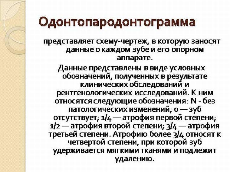 Пародонтограмма