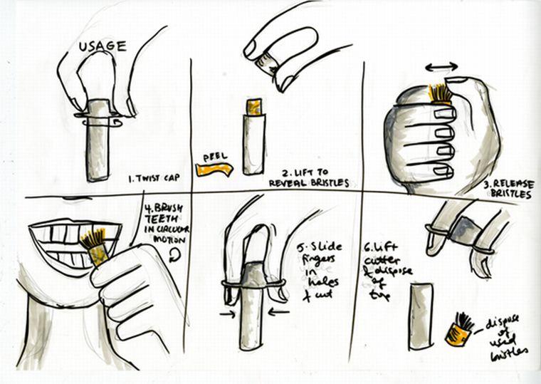 как пользоваться сиваком
