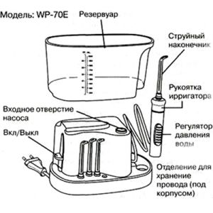 Конструкция waterpik wp 70