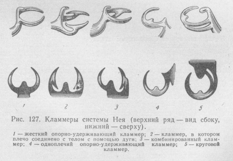 Кламмера Ней