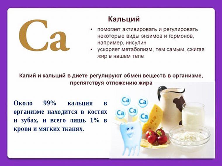 Ca для костей и зубов