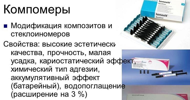 композиты для герметизации фиссур