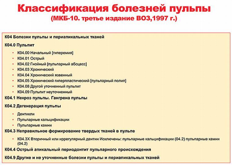 Международная классификация болезней пульпы МКБ-10