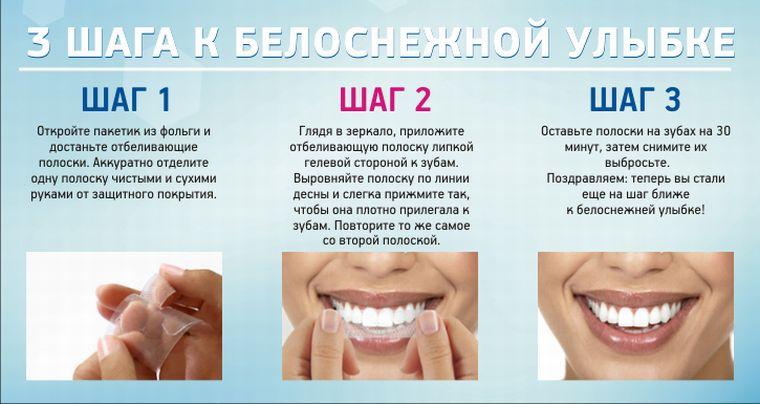 Секрет белоснежной улыбки