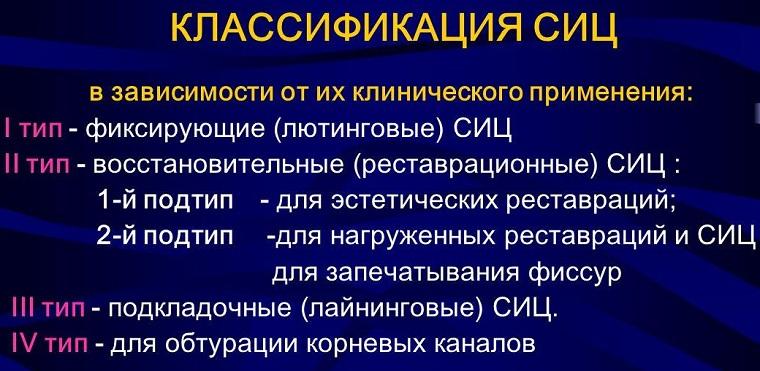 Классификация СИЦ