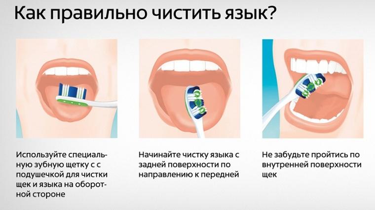 Как правильно почистить язык