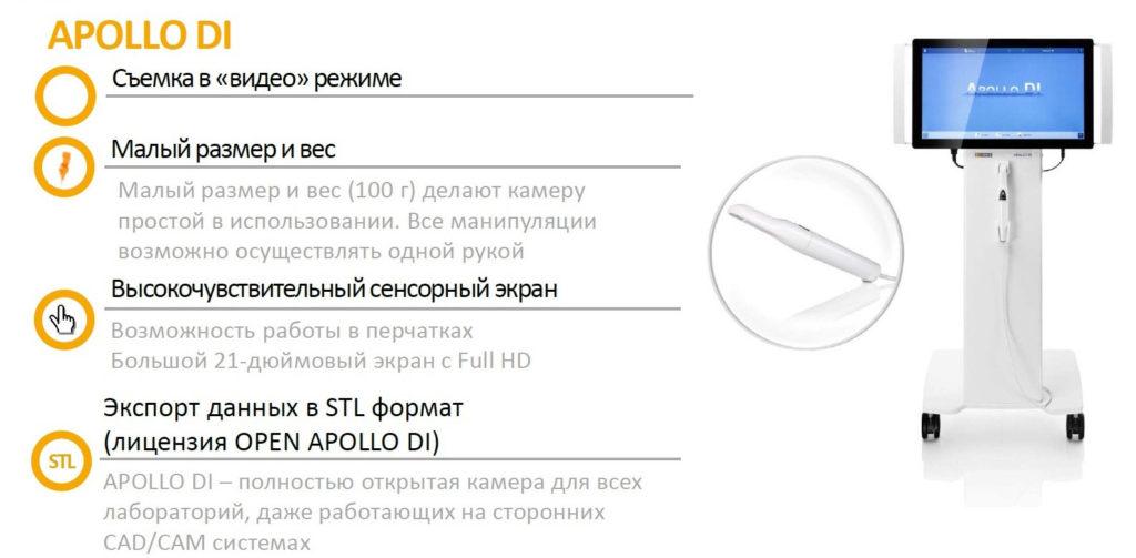 Интраоральная камера APOLLO DI
