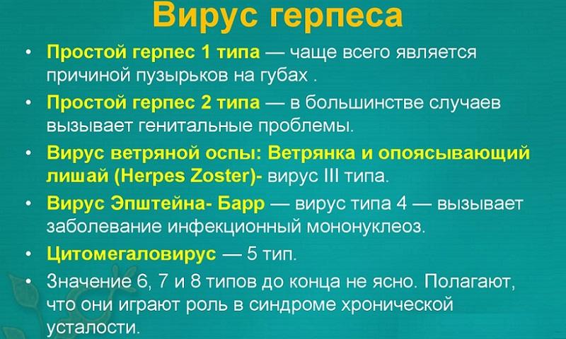 Разновидности герпеса
