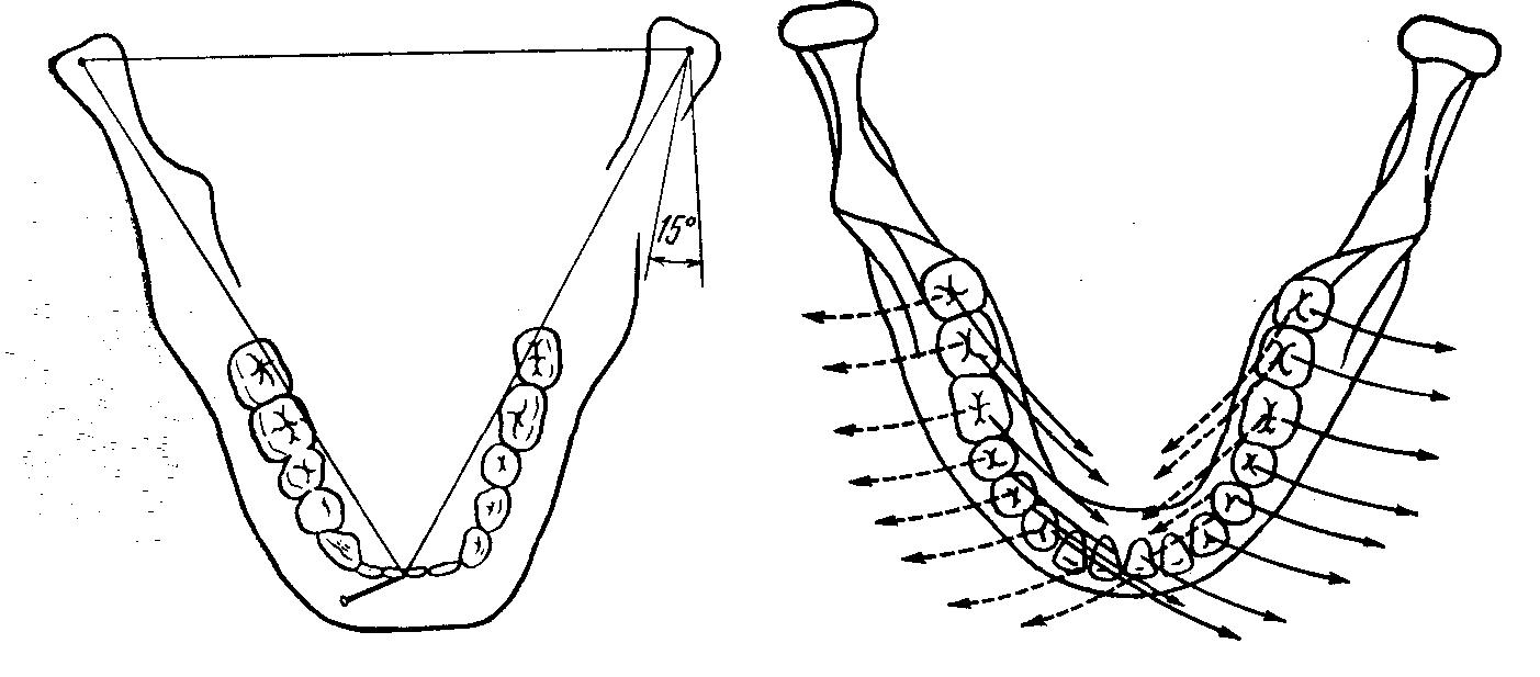 Треугольник Бонвиля