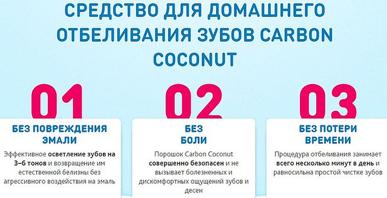 Carbon Coco для отбеливания зубов