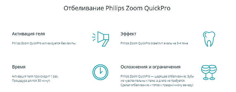 отбеливание Philips ZOOM! QuickPro.