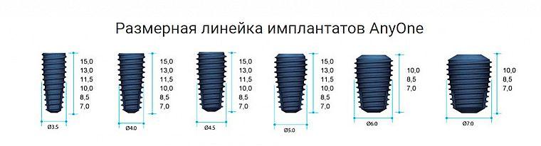 размеры имплантов AnyOne